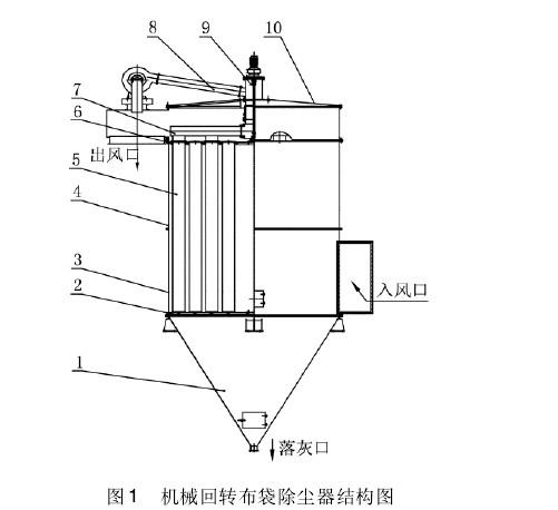 b>机械回转布袋除尘器 /b>结构图