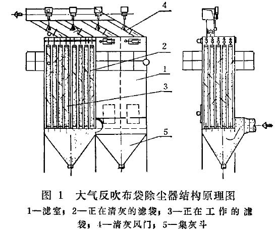 工业烟筒整体结构图