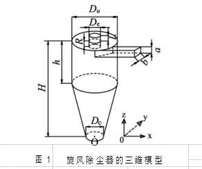 图 1旋风除尘器的三维模型