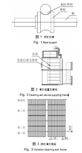 图 1后部支撑  Fig. 1Rear support            图 2清灰装置支撑架  Fig. 2Cleaning ash device suporting frame             图 3振动清灰框架