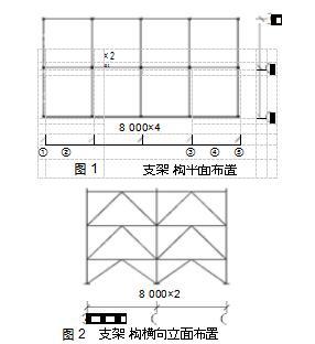 图 1 支架 构平面布置        8 000×2  ABC  图 2 支架 构横向立面布置