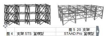图 5  20  支架 图 4 支架 STS  算模型STAAD.Pro  算模型