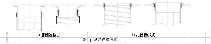 图1滤袋连接方式
