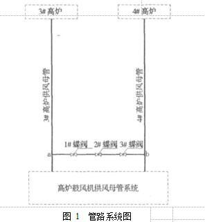 图 1  管路系统图