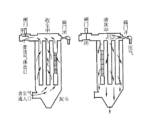 可折叠式袋笼结构图